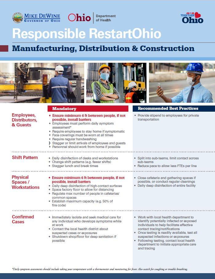 manufacturing, distribution and construction opening safety guidelines in Ohio May 4 2020